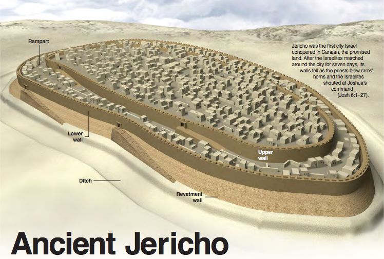 ancient-jericho